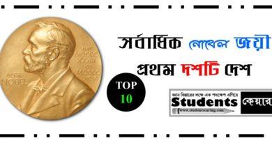 Nobel Prize সর্বাধিক নোবেল জয়ী প্রথম দশটি দেশ