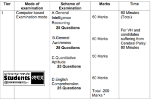 https://www.studentscaring.com/wp-content/uploads/2017/11/SSC-CGL-Tier-1-Exam-Pattern.png