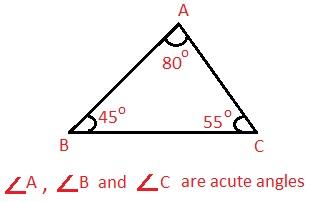 সুক্ষ্মকোণীত্রিভূজ (Acute angle triangle )
