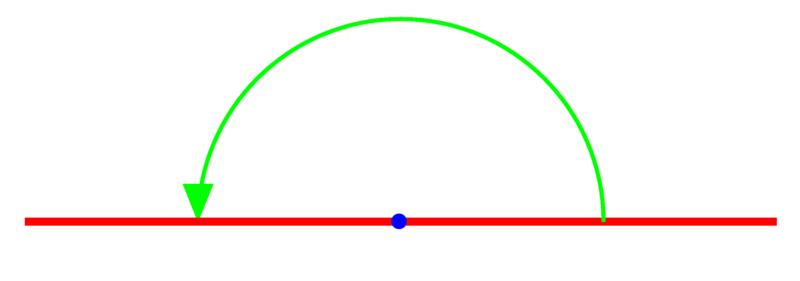 সরলকোণ (Straight angle)