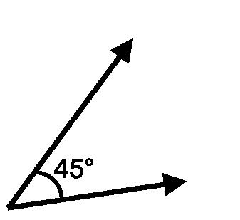 সূক্ষ্মকোণ (Acute angle)