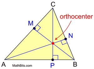 লম্বকেন্দ্র(orthocenter)