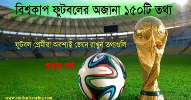 বিশ্বকাপ ফুটবলের কিছু মজার তথ্য