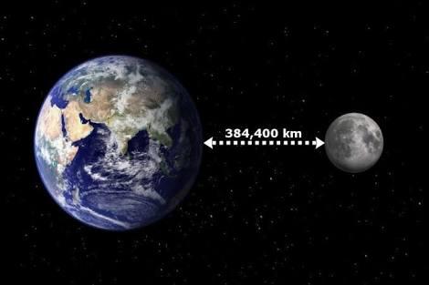পৃথিবী থেকে চাঁদের গড় দূরত্ব ৩,৮৪,৪০০ কিমি