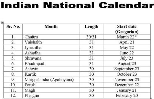 ভারতের জাতীয় ক্যালেন্ডার