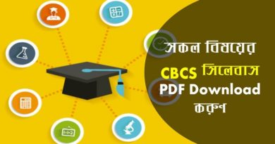 Syllabus for UG courses under Choice Based Credit System
