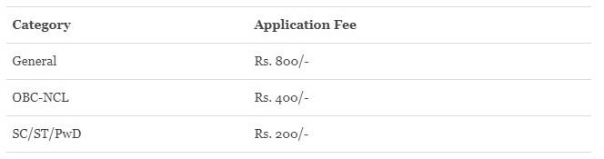 UGC NET 2018 আবেদন ফী