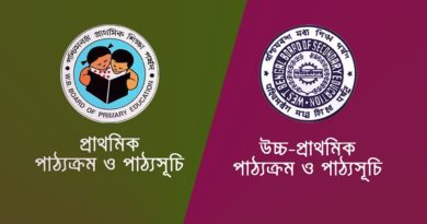West Bengal Board Syllabus of Class I to VIII
