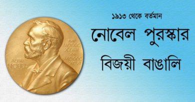 নোবেল পুরস্কার বিজয়ী বাঙালিদের তালিকা