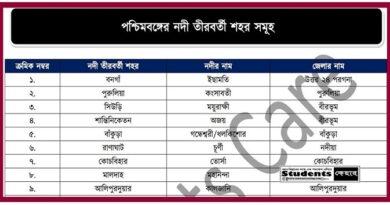পশ্চিমবঙ্গের নদী তীরবর্তী শহর তালিকা PDF